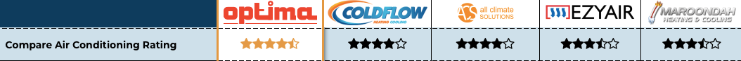 The Compare Air Conditioning Optima Review star rating