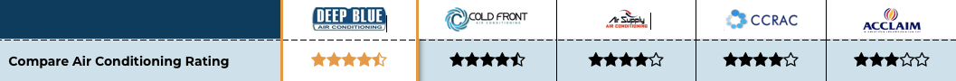 Air Supply Air Conditioning review star rating