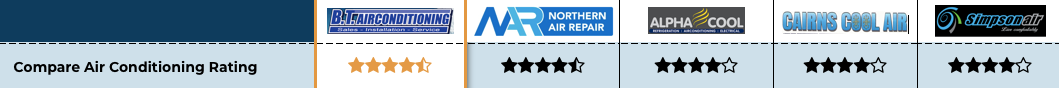 Cairns Cool Air review star rating