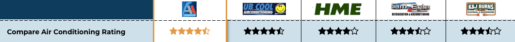 HME Air Conditioning review star rating