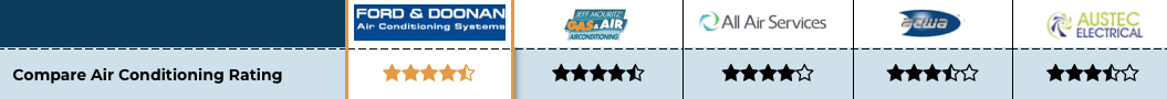 All Air Services review star rating