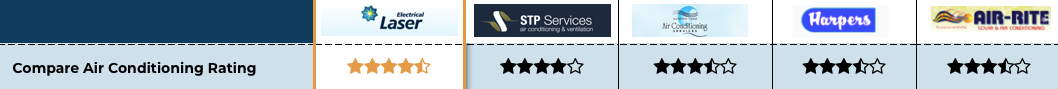 Harpers Electrical review star rating