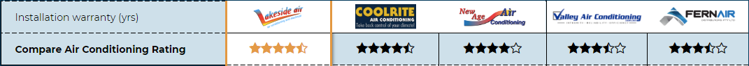 Compare Air Con comparison table for Air Extreme Air Conditioning