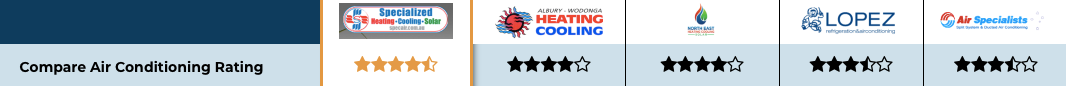 Compare Air Con comparison table for Specialized Heating & Cooling