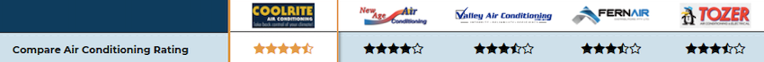 NewAge Air Conditioning Review star rating