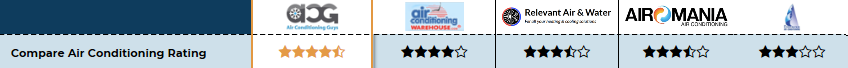 Air Conditioning Warehouse Review star rating
